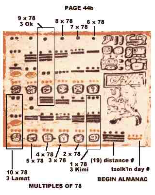 File:Mars Beast Table Mayan.PNG