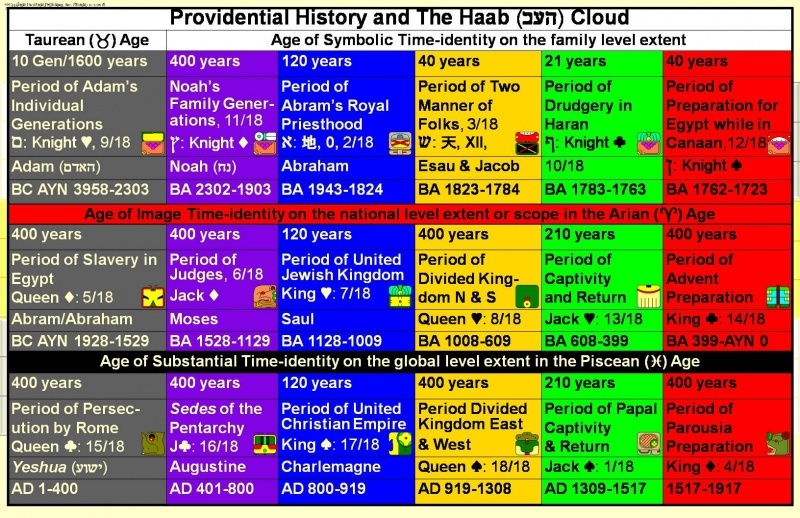 File:Providential History.JPEG